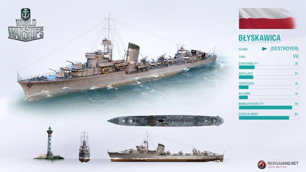 new -world-of-warships