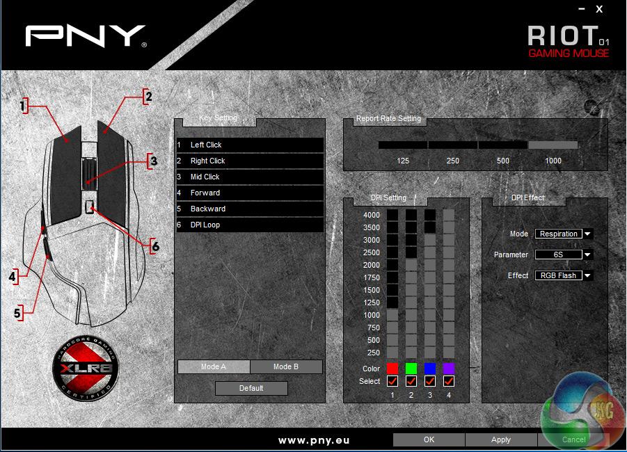 test -pny-riot-01-4