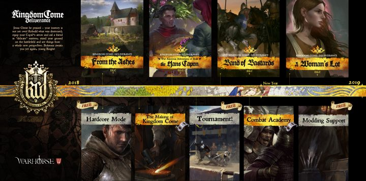 new -Kingdom-Come-Deliverance