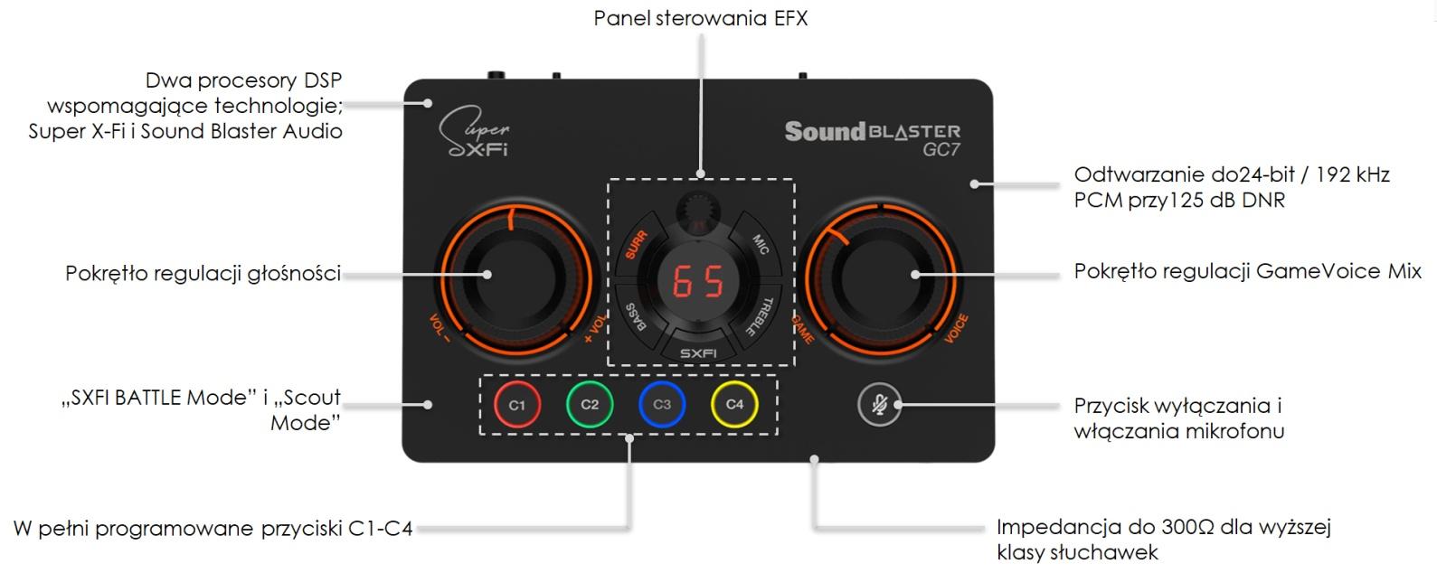 new -Sound-Blaster-GC7-2