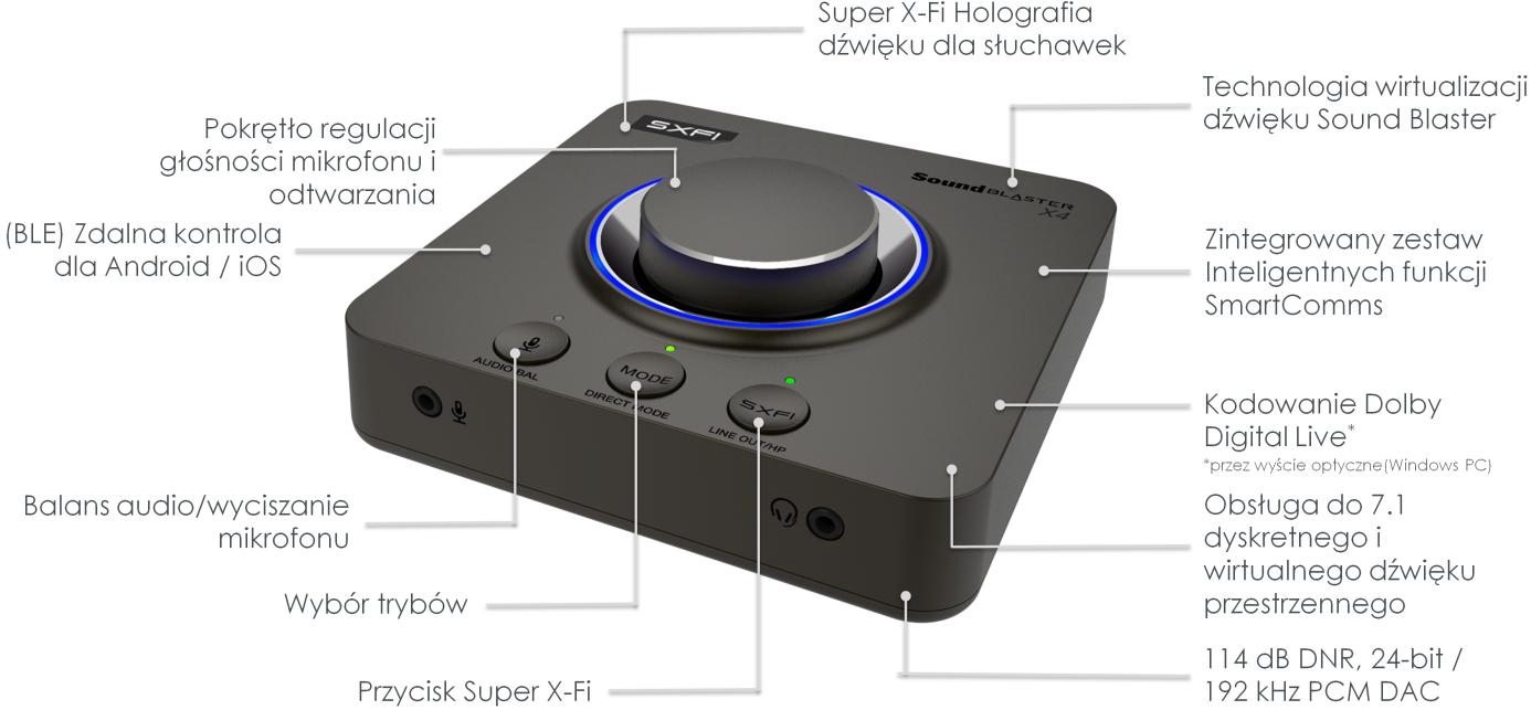 new -Sound-Blaster-X4